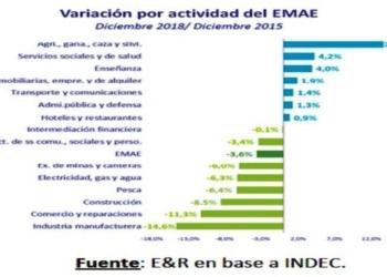Gráfico: E&R/InfoGEI