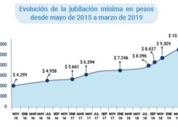 Infografía: Cepa/InfoGEI