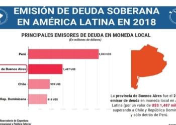 Infografía: Cepal/InfoGEI