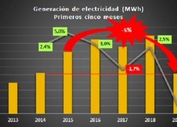 20190623015245 .generacionelectricidad20142019